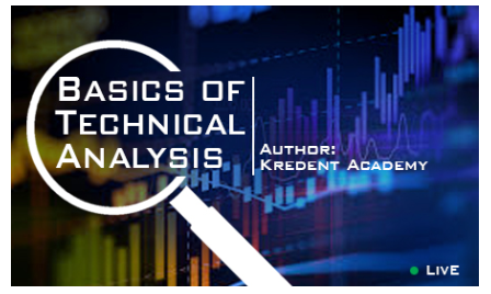 Basics of technical Analysis TMP Equity