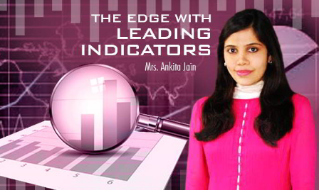 The Edge with Leading Indicators