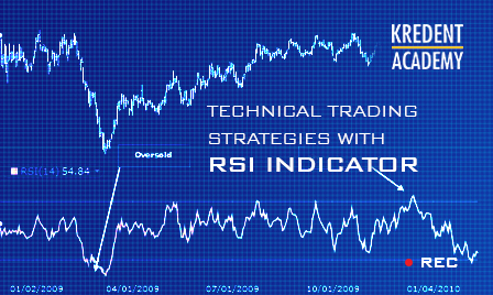 Technical Trading Strategies with RSI Indicator