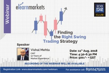 Finding the Right Swing Trading Strategy