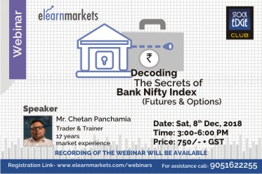 Decoding The Secrets of Bank Nifty Index (Futures & Options)