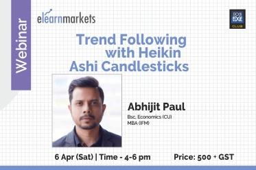 Trend Following with Heikin Ashi Candlesticks