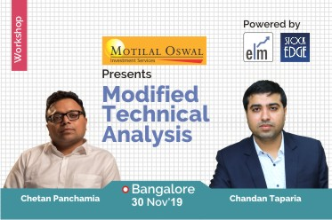 Modified Technical Analysis - Bridge Between Theory and Practice - Bangalore