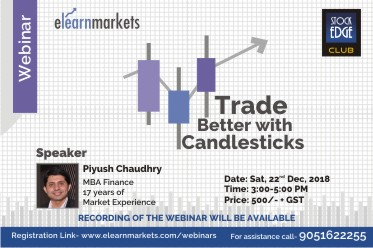 Trade Better with Candlesticks